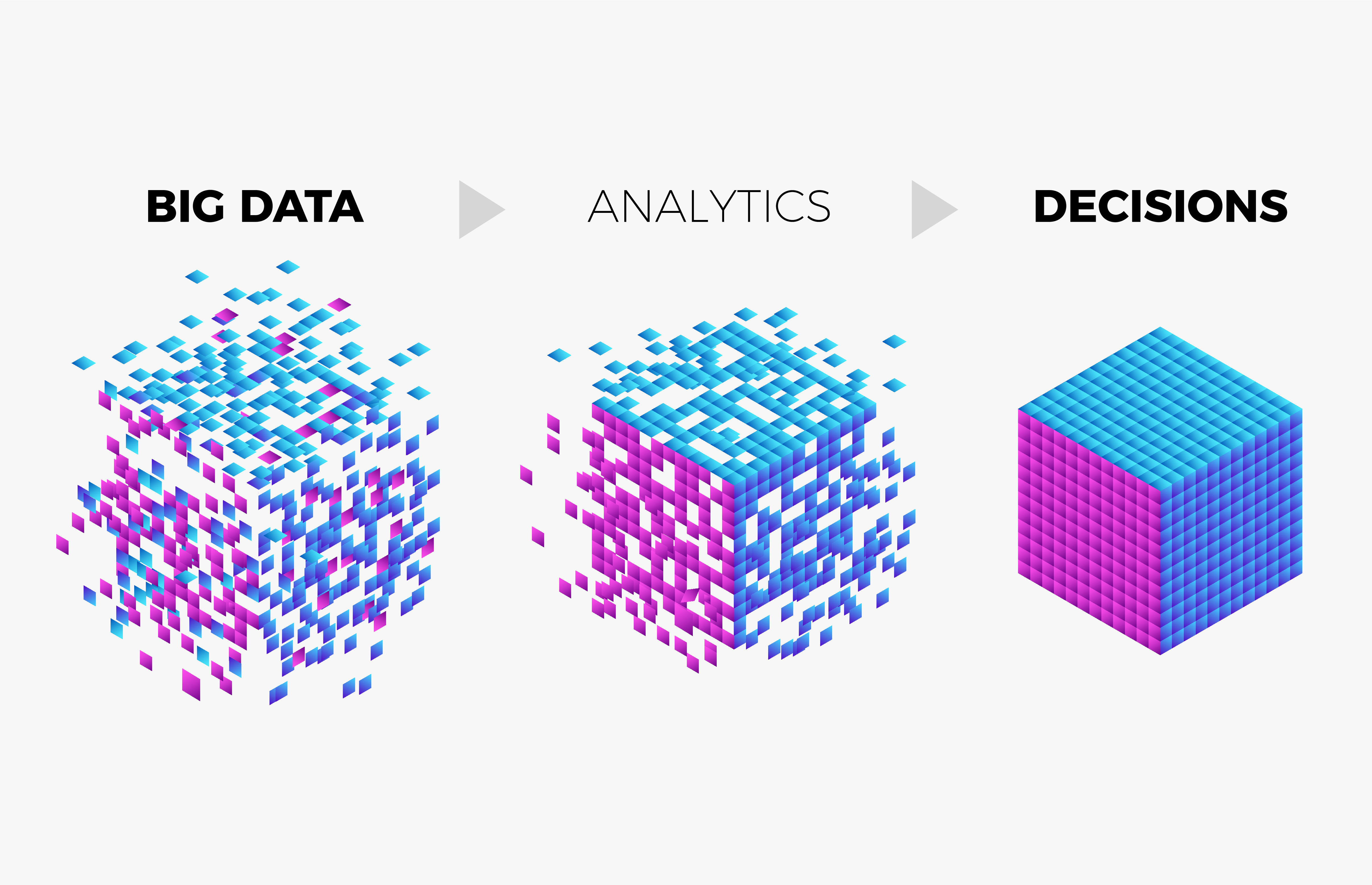 Data science into decisions
