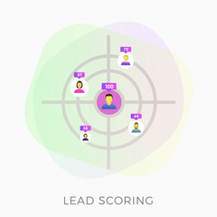 Lead-scoring-bullseye-with-different-scores-for-prospects